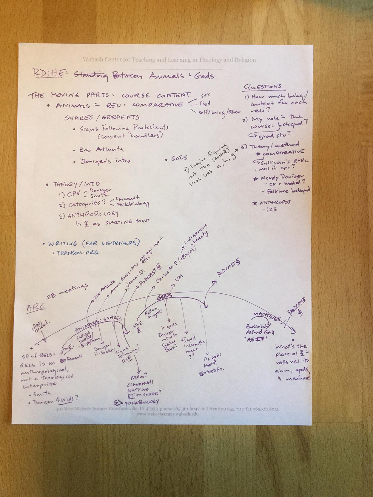 Analytical essay on the hakawati